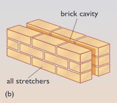 Modern Cavity Wall construction - Rem-tie Ltd in North East, Newcastle, Durham, Sunderland, North Shields.